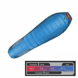 Спальный мешок Salewa PHALCON -1